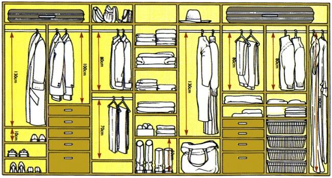 Внутреннее обустройство шкафа-купе
