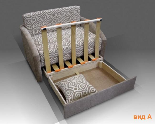 Преимущества раскладных мини-диванов