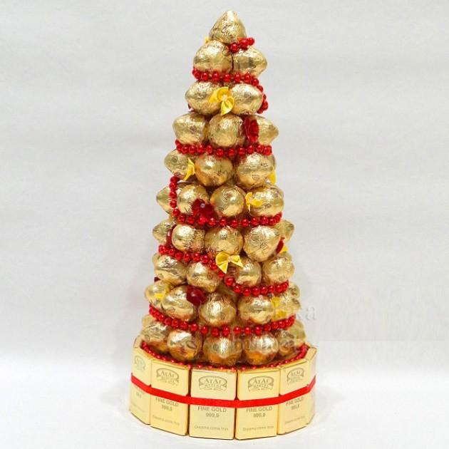 Новогодняя елка своими руками из конфет