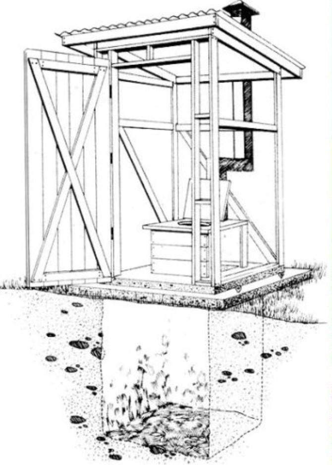 Схема устройства дачного туалета