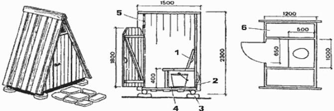 Схема дачного туалета типа шалаш
